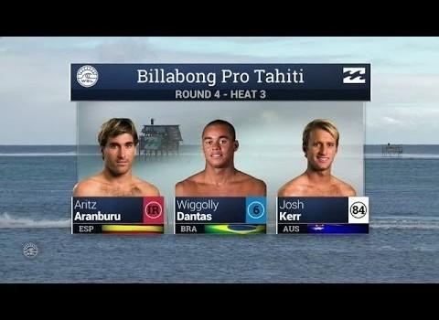 サーフムービー:2015 Billabong Pro Tahiti: R4, H3 Recap