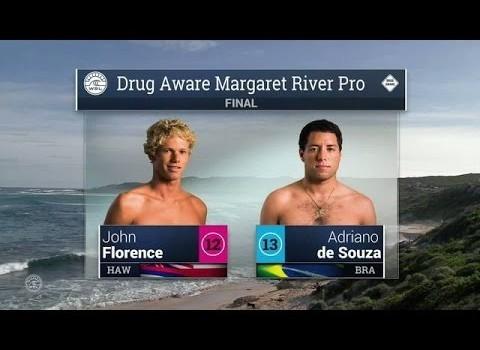 WT Drug Aware Margaret River Proが始まります