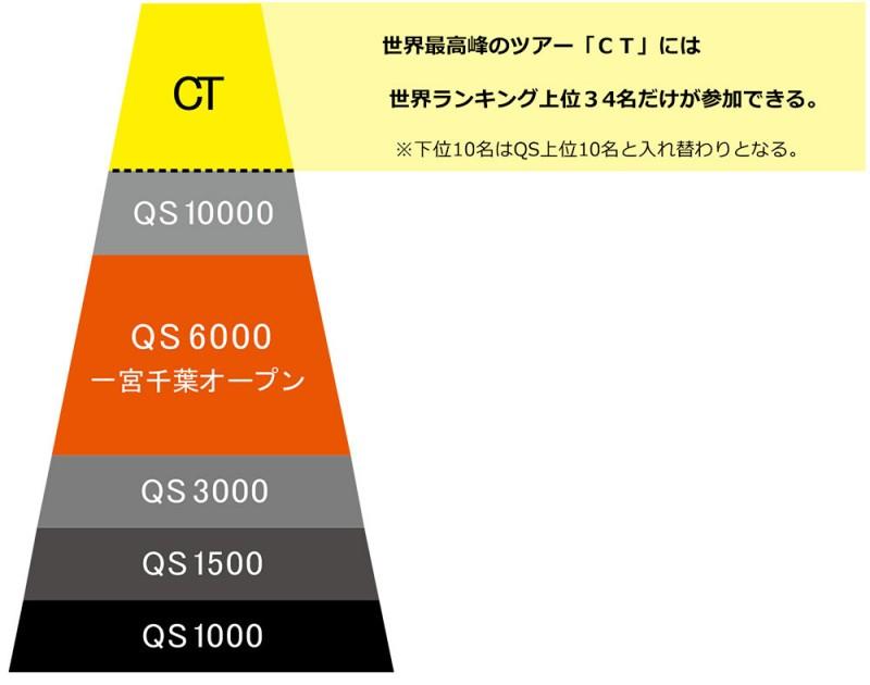 qs6000ichinomiyaopen5